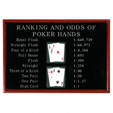 PUB SIGN-POKER RANKING AND ODDS Wall Sign